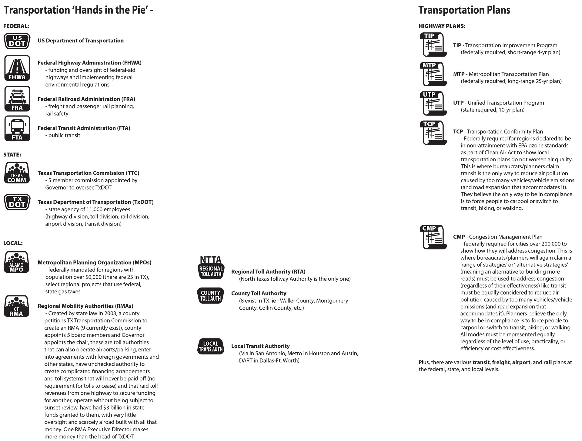 Transportation101 Key - click to view full size